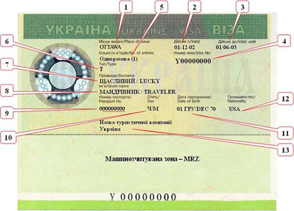 Ukraine Embassy in Canada: Consular Affairs (Visas, Etc
